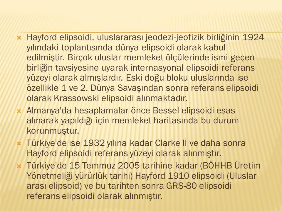  Hayford elipsoidi, uluslararası jeodezi-jeofizik birliğinin 1924 yılındaki toplantısında dünya elipsoidi olarak kabul edilmiştir.