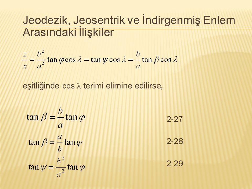 Jeodezik, Jeosentrik ve İndirgenmiş Enlem Arasındaki İlişkiler eşitliğinde cos  ter i m i elimine edilirse, 2-27 2-28 2-29