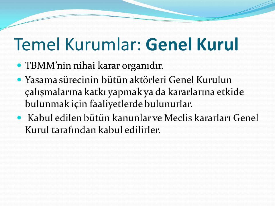 Temel Kurumlar: Genel Kurul  TBMM'nin nihai karar organıdır.  Yasama sürecinin bütün aktörleri Genel Kurulun çalışmalarına katkı yapmak ya da kararl