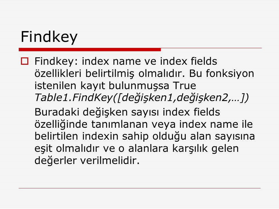 Findkey  Findkey: index name ve index fields özellikleri belirtilmiş olmalıdır. Bu fonksiyon istenilen kayıt bulunmuşsa True Table1.FindKey([değişken