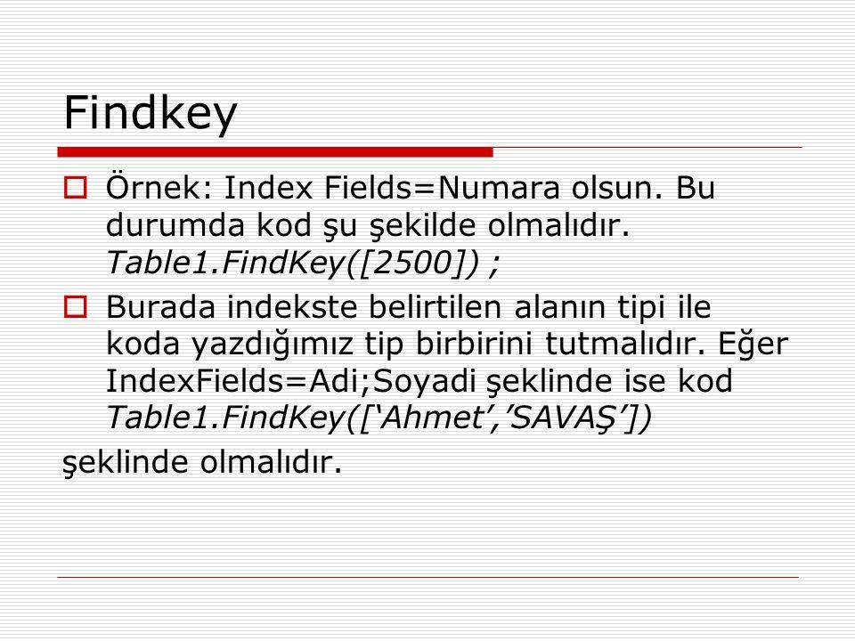 Findkey  Örnek: Index Fields=Numara olsun. Bu durumda kod şu şekilde olmalıdır. Table1.FindKey([2500]) ;  Burada indekste belirtilen alanın tipi ile