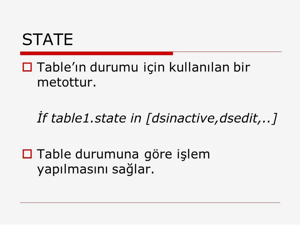 STATE  Table'ın durumu için kullanılan bir metottur. İf table1.state in [dsinactive,dsedit,..]  Table durumuna göre işlem yapılmasını sağlar.
