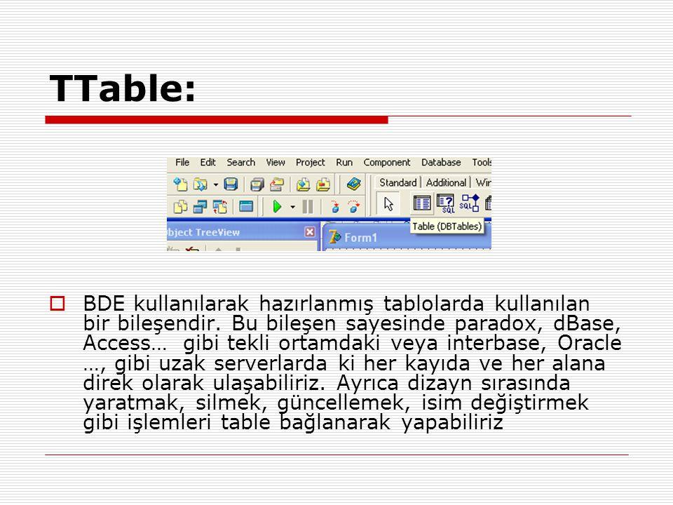 TTable:  BDE kullanılarak hazırlanmış tablolarda kullanılan bir bileşendir. Bu bileşen sayesinde paradox, dBase, Access… gibi tekli ortamdaki veya in