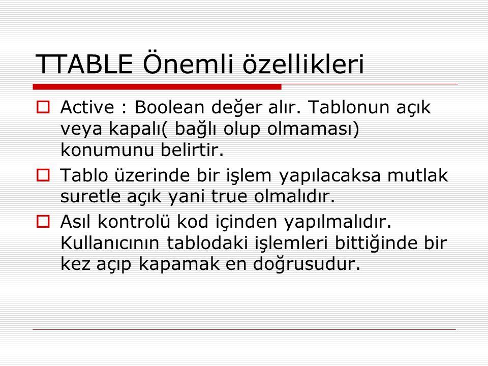 TTABLE Önemli özellikleri  Active : Boolean değer alır. Tablonun açık veya kapalı( bağlı olup olmaması) konumunu belirtir.  Tablo üzerinde bir işlem