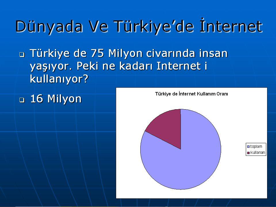 İnternetin en çok kullanılan alanları sıralandığında ilk sıralarda sohbet odaları yer almaktadır.