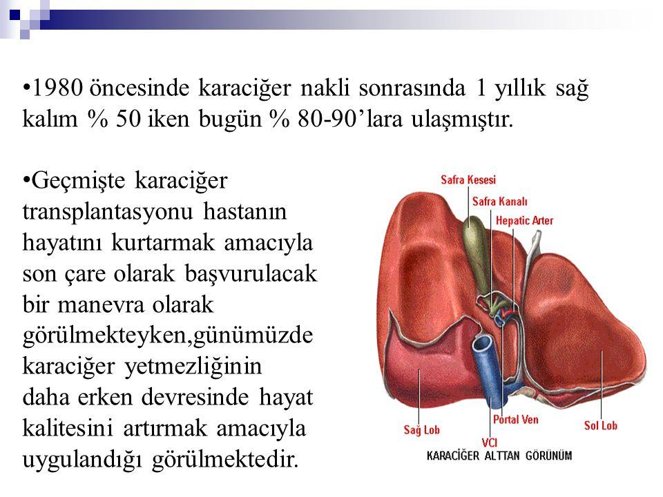 • 1980 öncesinde karaciğer nakli sonrasında 1 yıllık sağ kalım % 50 iken bugün % 80-90'lara ulaşmıştır. • Geçmişte karaciğer transplantasyonu hastanın