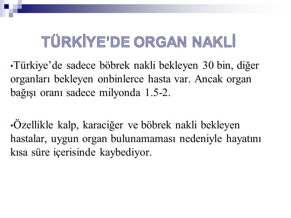 • Türkiye'de sadece böbrek nakli bekleyen 30 bin, diğer organları bekleyen onbinlerce hasta var. Ancak organ bağışı oranı sadece milyonda 1.5-2. • Öze
