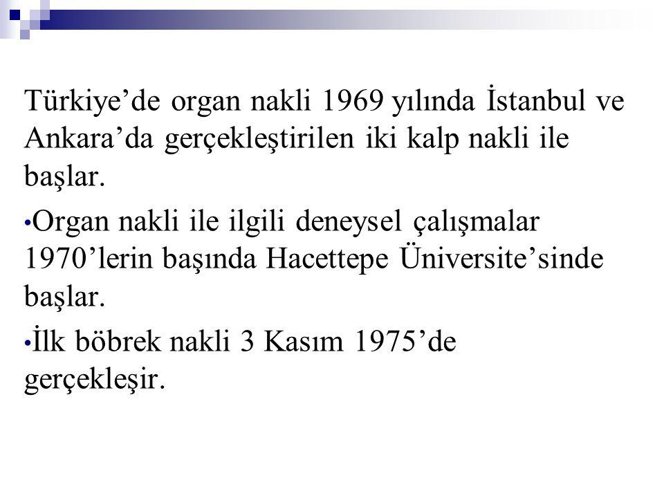 Türkiye'de organ nakli 1969 yılında İstanbul ve Ankara'da gerçekleştirilen iki kalp nakli ile başlar. • Organ nakli ile ilgili deneysel çalışmalar 197