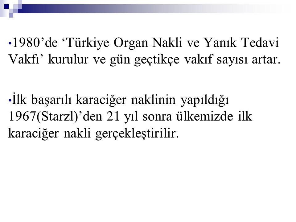 • 1980'de 'Türkiye Organ Nakli ve Yanık Tedavi Vakfı' kurulur ve gün geçtikçe vakıf sayısı artar. • İlk başarılı karaciğer naklinin yapıldığı 1967(Sta