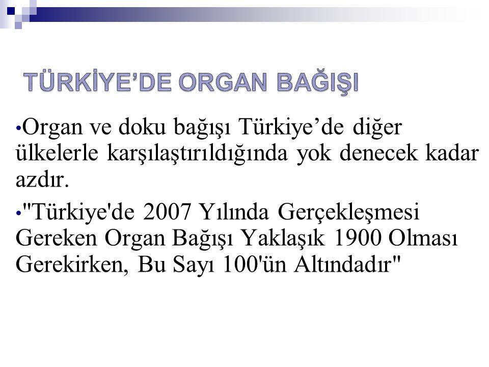 • Organ ve doku bağışı Türkiye'de diğer ülkelerle karşılaştırıldığında yok denecek kadar azdır. •