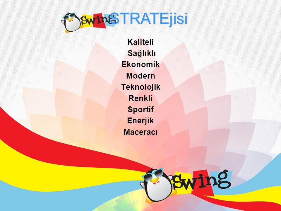 Kaliteli Sağlıklı Ekonomik Modern Teknolojik Renkli Sportif Enerjik Maceracı STRATEjisi STRATEjisi