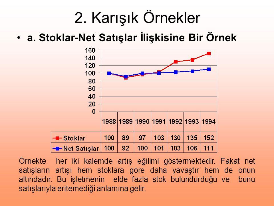2. Karışık Örnekler •a. Stoklar-Net Satışlar İlişkisine Bir Örnek Örnekte her iki kalemde artış eğilimi göstermektedir. Fakat net satışların artışı he