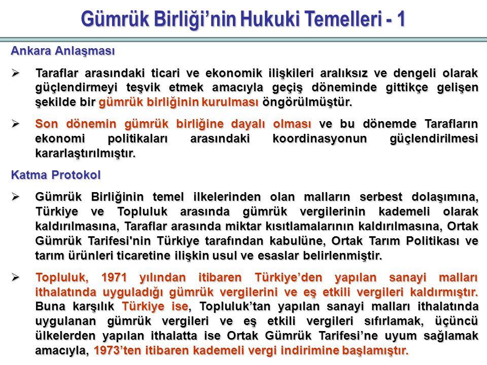 Gümrük Birliği Kapsamında Korunma Tedbirleri  Korunma tedbirleri bağlamında;  Türkiye'de veya Topluluk'ta ekonominin bir faaliyet sektörünü veya dış mali istikrarı tehlikeye düşürecek ciddi bozukluklar ortaya çıkması veya Türkiye ya da Topluluğun bir bölgesinin ekonomik durumunun bozulması halinde, Tarafların gerekli korunma tedbirlerini alabilmeleri,  Bu tedbirlerin belirlenmesinde ortaklığın işleyişini en az aksatacak tedbirlere öncelik verilmesi ve bu tedbirlerin, ortaya çıkan güçlüklerin giderilmesi için gerekli olan ölçüyü hiçbir şekilde aşmaması,  Bir Akit Tarafın aldığı korunma tedbiri veya koruyucu tedbirin Gümrük Birliği Kararı'ndan kaynaklanan hak ve yükümlülükler arasında bir dengesizlik yaratması halinde, diğer Akit Tarafın tedbir alan Akit Tarafa karşı yeniden dengeleme tedbirleri alabilmesi, Katma Protokol'ün 60.