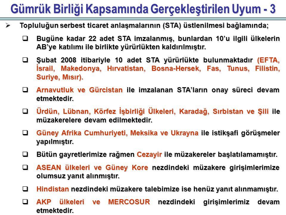 Gümrük Birliği Kapsamında Gerçekleştirilen Uyum - 4  Bütün müzakereler anlaşmayla sonuçlandığında Türkiye, Dünya nüfusunun %49'unu, GSYİH'nın %47'sini ve dış ticaretinin %45,5'ini kapsayan geniş bir pazara tavizli giriş imkanı elde edecek ve aynı zamanda pazarını bu ülkelere açmış olacaktır.