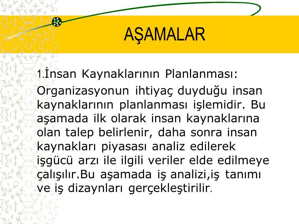 AŞAMALAR 1.