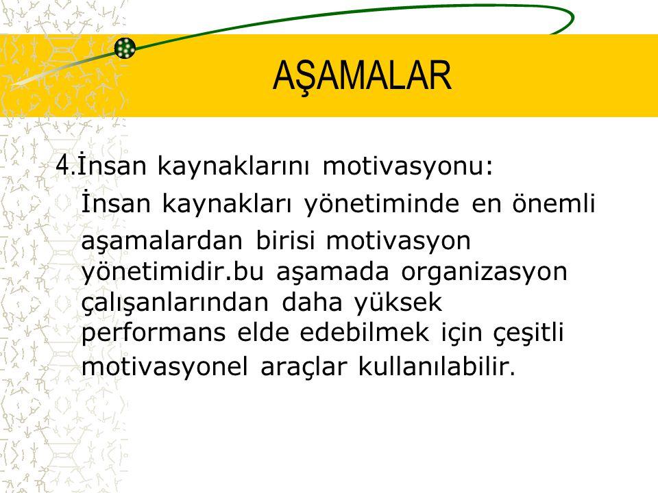 AŞAMALAR 4. İnsan kaynaklarını motivasyonu: İnsan kaynakları yönetiminde en önemli aşamalardan birisi motivasyon yönetimidir.bu aşamada organizasyon ç