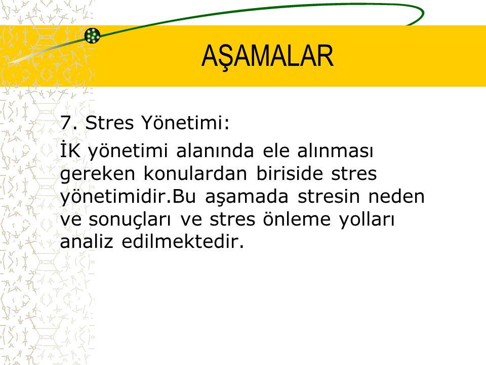 AŞAMALAR 7. Stres Yönetimi: İK yönetimi alanında ele alınması gereken konulardan biriside stres yönetimidir.Bu aşamada stresin neden ve sonuçları ve s