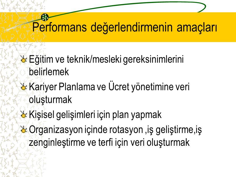 Performans değerlendirmenin amaçları Eğitim ve teknik/mesleki gereksinimlerini belirlemek Kariyer Planlama ve Ücret yönetimine veri oluşturmak Kişisel