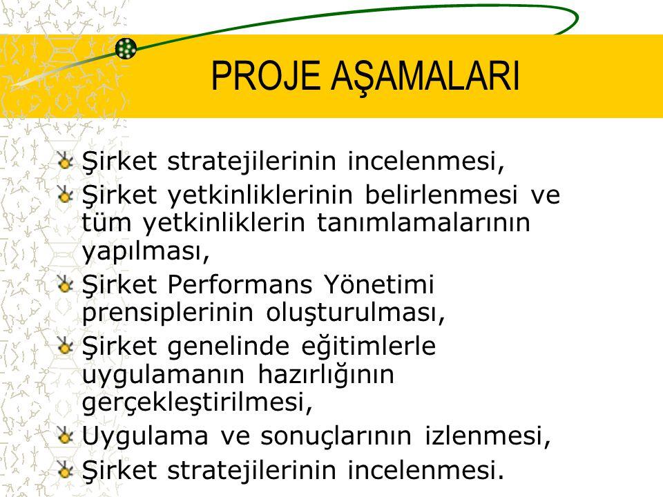 AŞAMALAR 2.