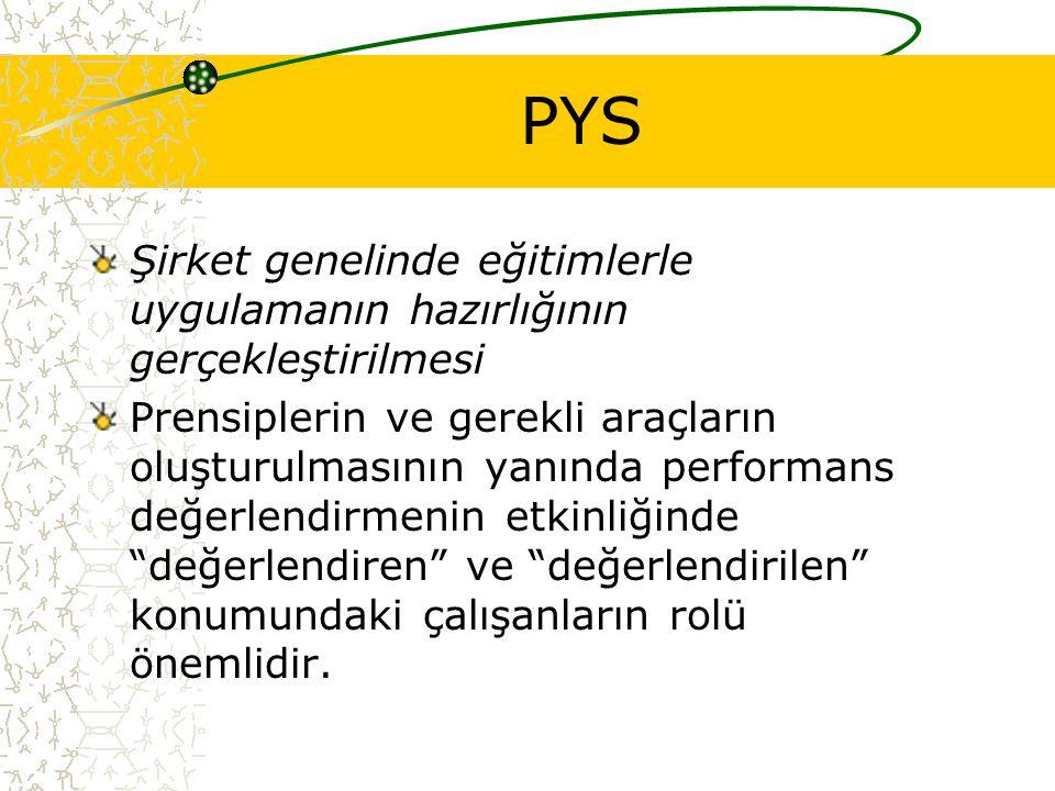 PYS Şirket genelinde eğitimlerle uygulamanın hazırlığının gerçekleştirilmesi Prensiplerin ve gerekli araçların oluşturulmasının yanında performans değerlendirmenin etkinliğinde değerlendiren ve değerlendirilen konumundaki çalışanların rolü önemlidir.