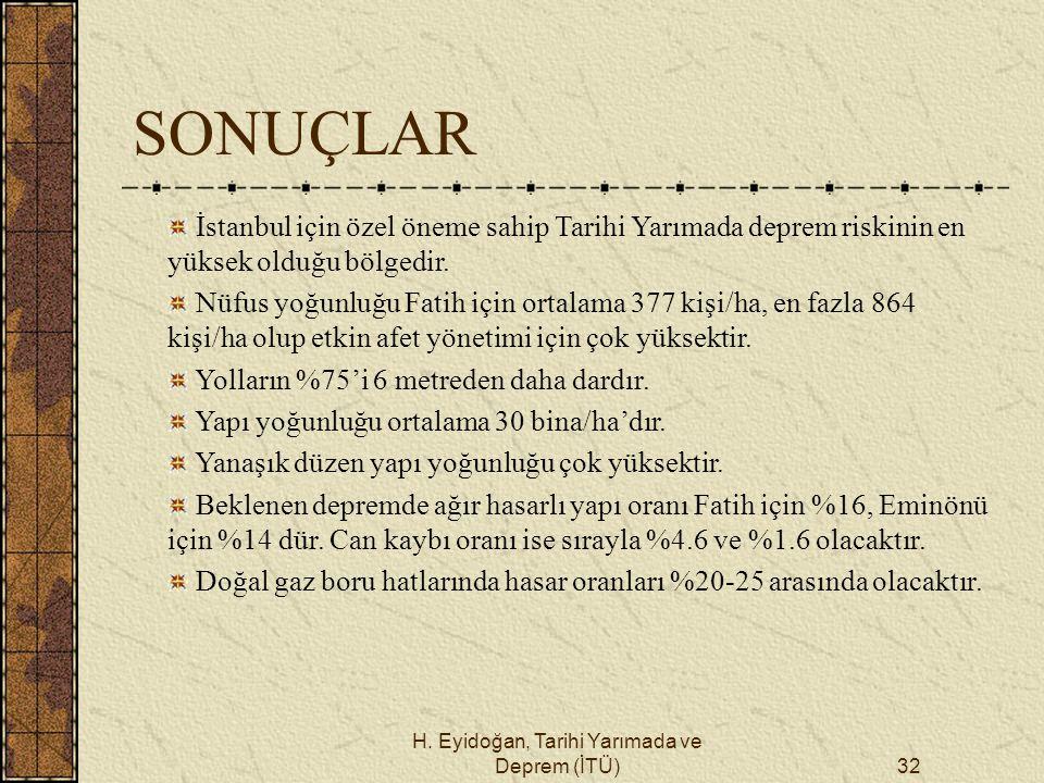 H. Eyidoğan, Tarihi Yarımada ve Deprem (İTÜ)32 SONUÇLAR İstanbul için özel öneme sahip Tarihi Yarımada deprem riskinin en yüksek olduğu bölgedir. Nüfu