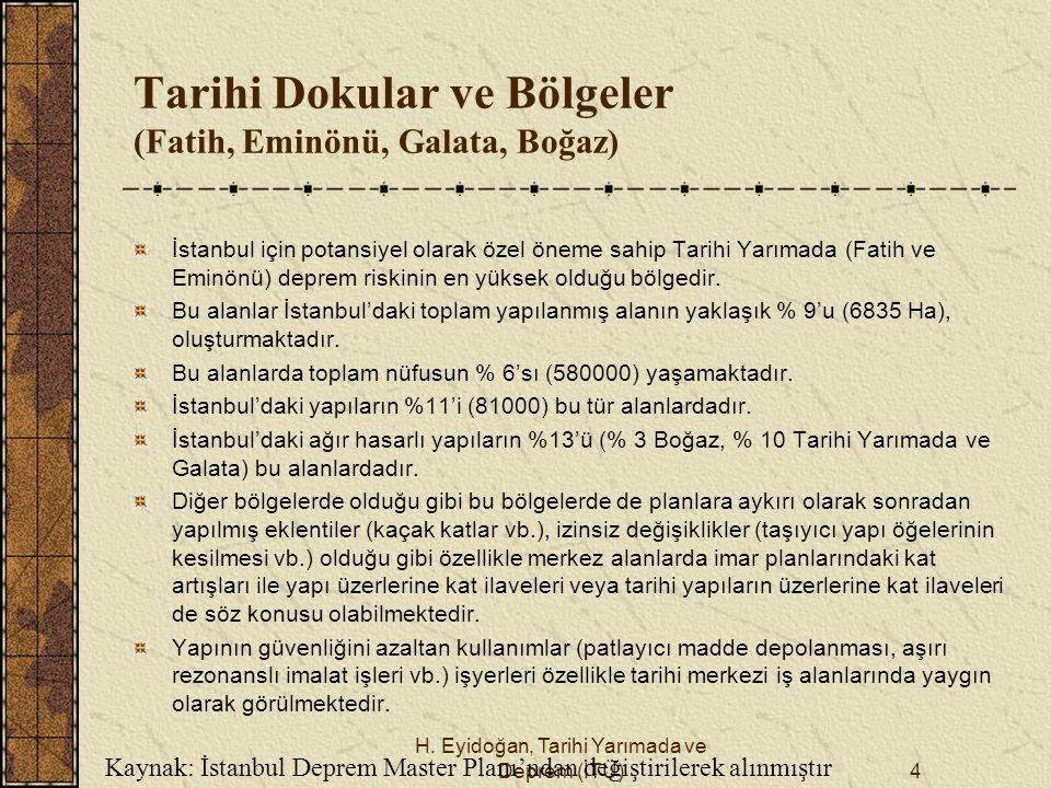 H. Eyidoğan, Tarihi Yarımada ve Deprem (İTÜ)4 Tarihi Dokular ve Bölgeler (Fatih, Eminönü, Galata, Boğaz) İstanbul için potansiyel olarak özel öneme sa