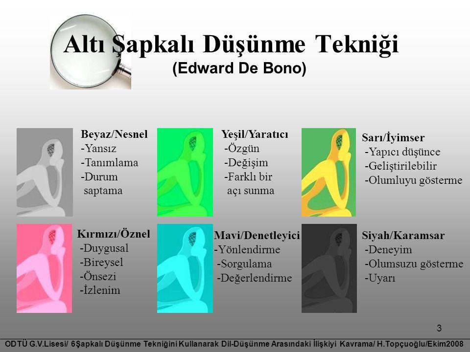 3 Altı Şapkalı Düşünme Tekniği (Edward De Bono) Beyaz/Nesnel -Yansız -Tanımlama -Durum saptama Mavi/Denetleyici -Yönlendirme -Sorgulama -Değerlendirme