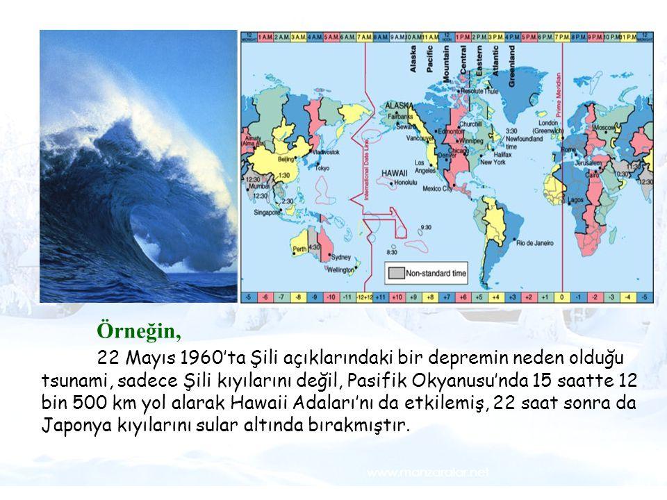 Tsunami Örneğin, Hint Okyanusu'nda ocak- mart ayları arasındaki fırtınalar Örneğin, 22 Mayıs 1960'ta Şili açıklarındaki bir depremin neden olduğu tsun