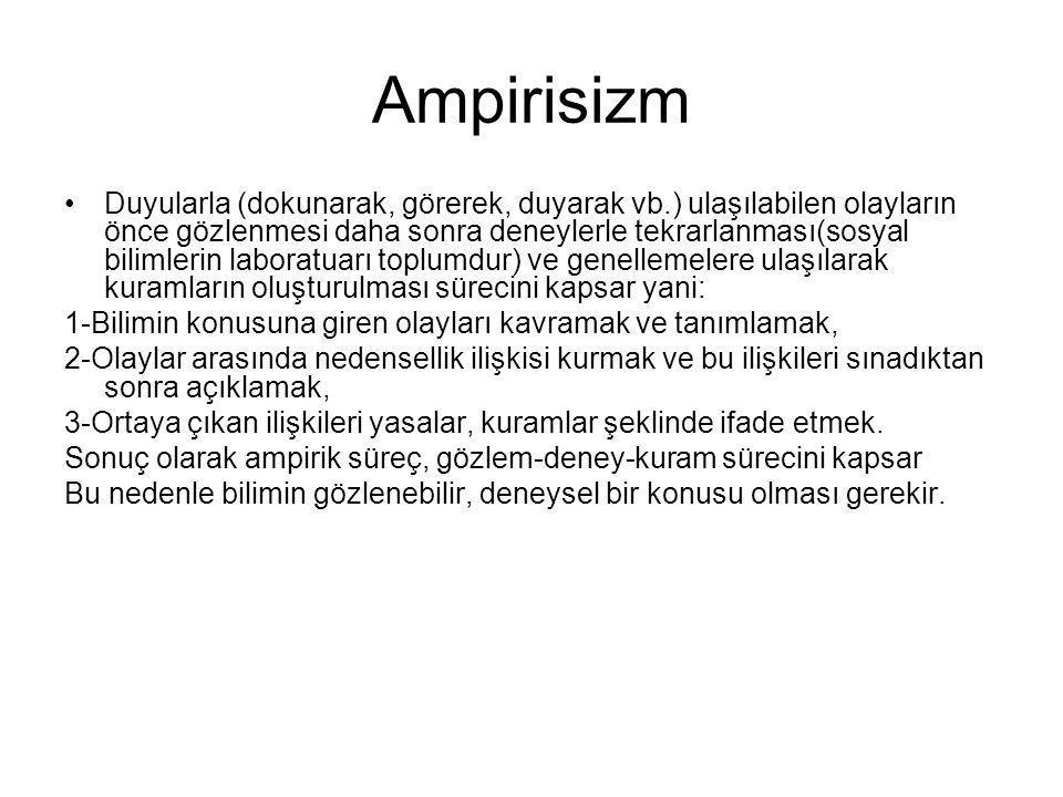 Ampirisizm •Duyularla (dokunarak, görerek, duyarak vb.) ulaşılabilen olayların önce gözlenmesi daha sonra deneylerle tekrarlanması(sosyal bilimlerin l
