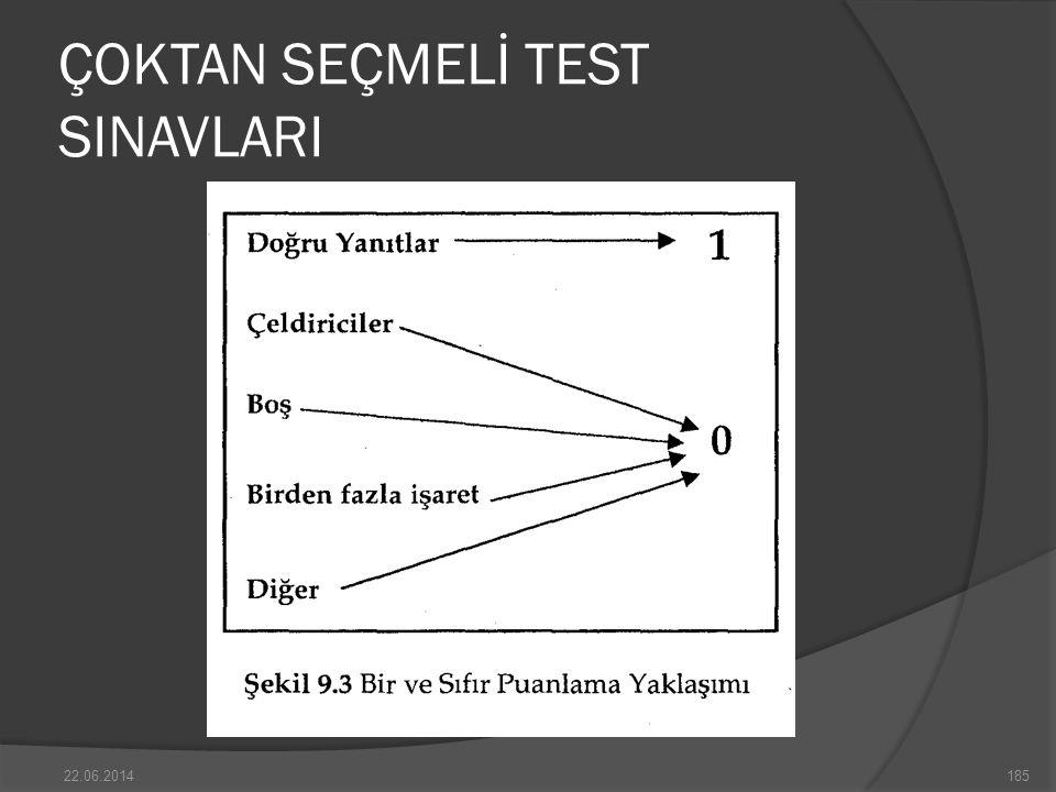 ÇOKTAN SEÇMELİ TEST SINAVLARI 22.06.2014185