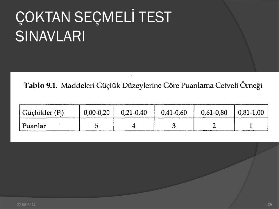 ÇOKTAN SEÇMELİ TEST SINAVLARI 22.06.2014189