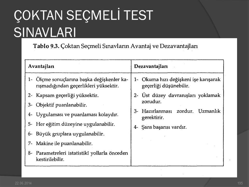 ÇOKTAN SEÇMELİ TEST SINAVLARI 22.06.2014195