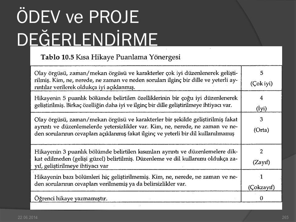 ÖDEV ve PROJE DEĞERLENDİRME 22.06.2014265