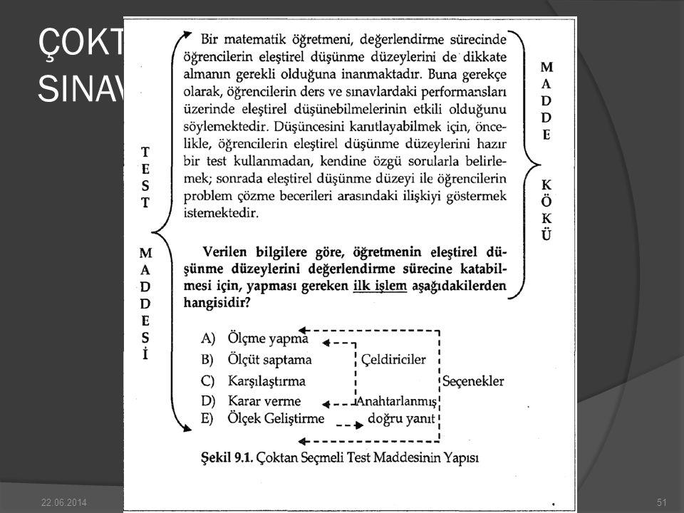 ÇOKTAN SEÇMELİ TEST SINAVLARI 22.06.201451