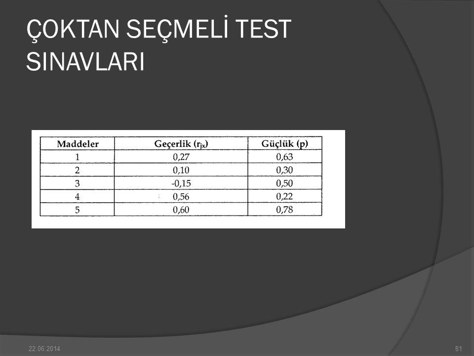 ÇOKTAN SEÇMELİ TEST SINAVLARI 22.06.201481