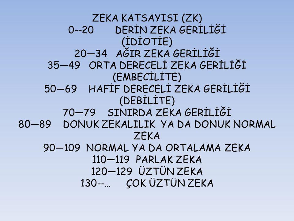 NORMAL BİR İNSANDAKİ ZEKA KATSAYISI 90 İLE 110 ARASINDA OLMALIDIR.