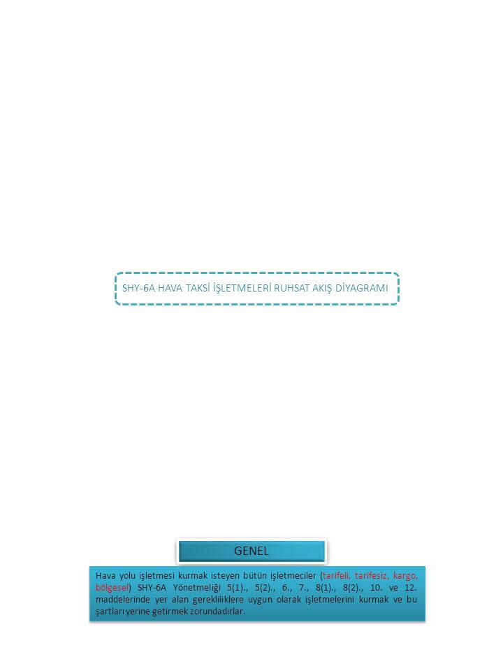 GENEL Hava yolu işletmesi kurmak isteyen bütün işletmeciler (tarifeli, tarifesiz, kargo, bölgesel) SHY‐6A Yönetmeliği 5(1)., 5(2)., 6., 7., 8(1)., 8(2
