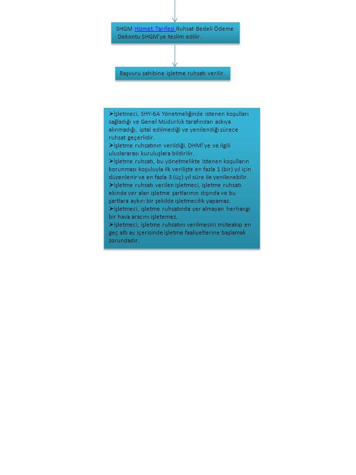 SHGM Hizmet Tarifesi Ruhsat Bedeli ÖdemeHizmet Tarifesi Dekontu SHGM'ye teslim edilir. SHGM Hizmet Tarifesi Ruhsat Bedeli ÖdemeHizmet Tarifesi Dekontu