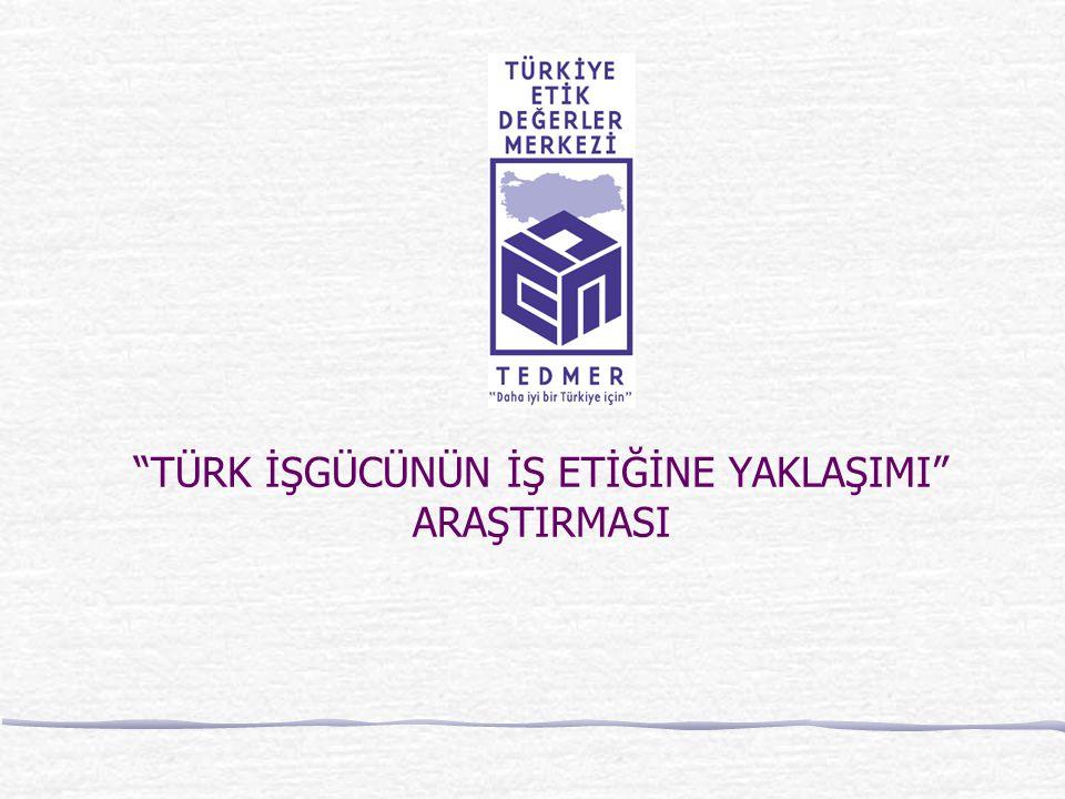 Türk İşgücünün İş Etiğine Yaklaşımı 2 Amaç Araştırmanın amacı Türk işgücünün iş etiğine yaklaşımını ve genelde etik değerlerde ve iş ahlakında yaşanan yozlaşmayı tespit etmektir.