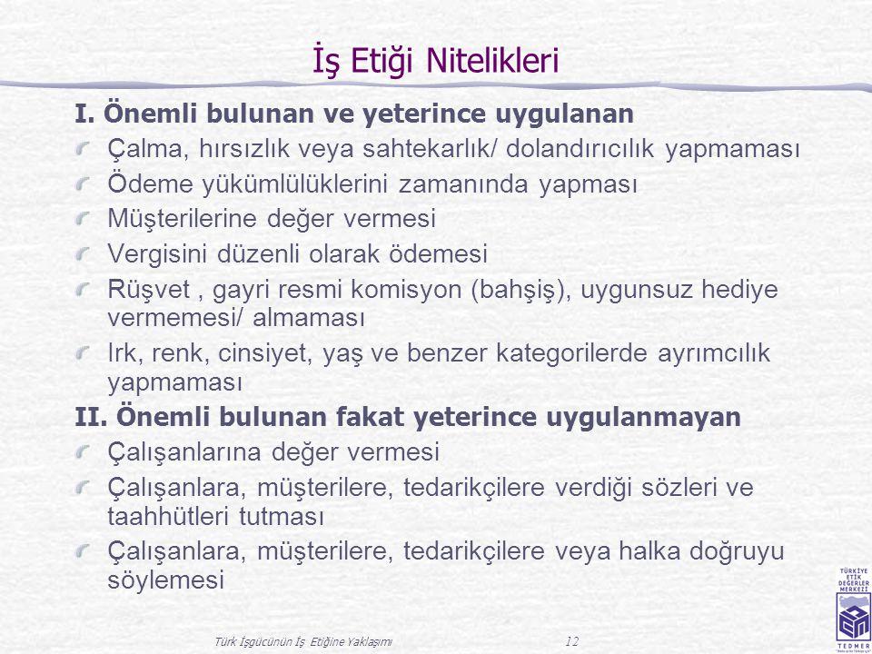 Türk İşgücünün İş Etiğine Yaklaşımı 12 İş Etiği Nitelikleri I. Önemli bulunan ve yeterince uygulanan Çalma, hırsızlık veya sahtekarlık/ dolandırıcılık
