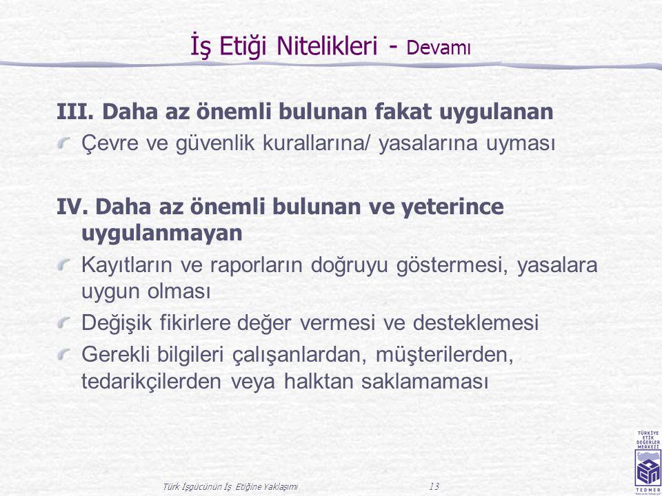 Türk İşgücünün İş Etiğine Yaklaşımı 13 İş Etiği Nitelikleri - Devamı III. Daha az önemli bulunan fakat uygulanan Çevre ve güvenlik kurallarına/ yasala