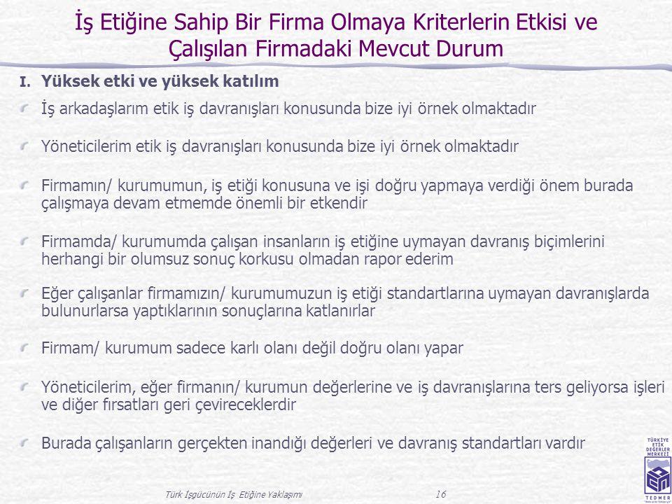 Türk İşgücünün İş Etiğine Yaklaşımı 16 İş Etiğine Sahip Bir Firma Olmaya Kriterlerin Etkisi ve Çalışılan Firmadaki Mevcut Durum I. Yüksek etki ve yüks