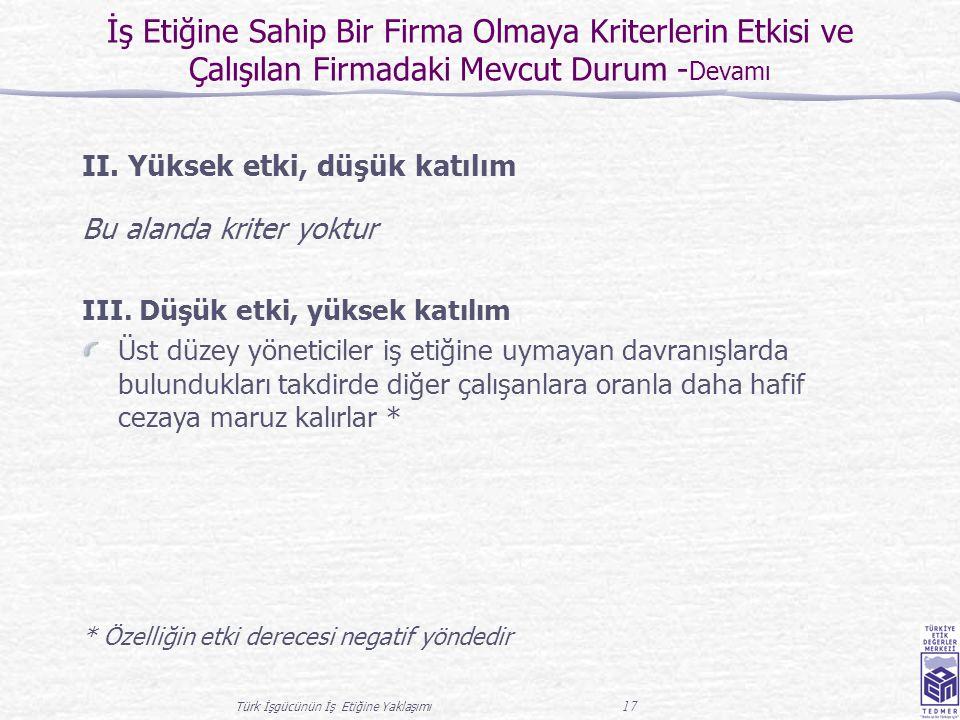 Türk İşgücünün İş Etiğine Yaklaşımı 17 II. Yüksek etki, düşük katılım Bu alanda kriter yoktur III. Düşük etki, yüksek katılım Üst düzey yöneticiler iş