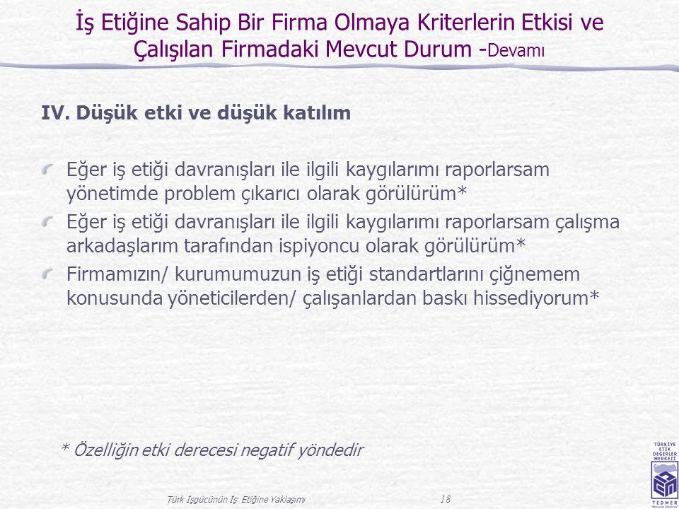 Türk İşgücünün İş Etiğine Yaklaşımı 18 IV. Düşük etki ve düşük katılım Eğer iş etiği davranışları ile ilgili kaygılarımı raporlarsam yönetimde problem