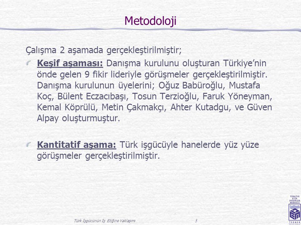 Türk İşgücünün İş Etiğine Yaklaşımı 3 Metodoloji Çalışma 2 aşamada gerçekleştirilmiştir; Keşif aşaması: Danışma kurulunu oluşturan Türkiye'nin önde gelen 9 fikir lideriyle görüşmeler gerçekleştirilmiştir.