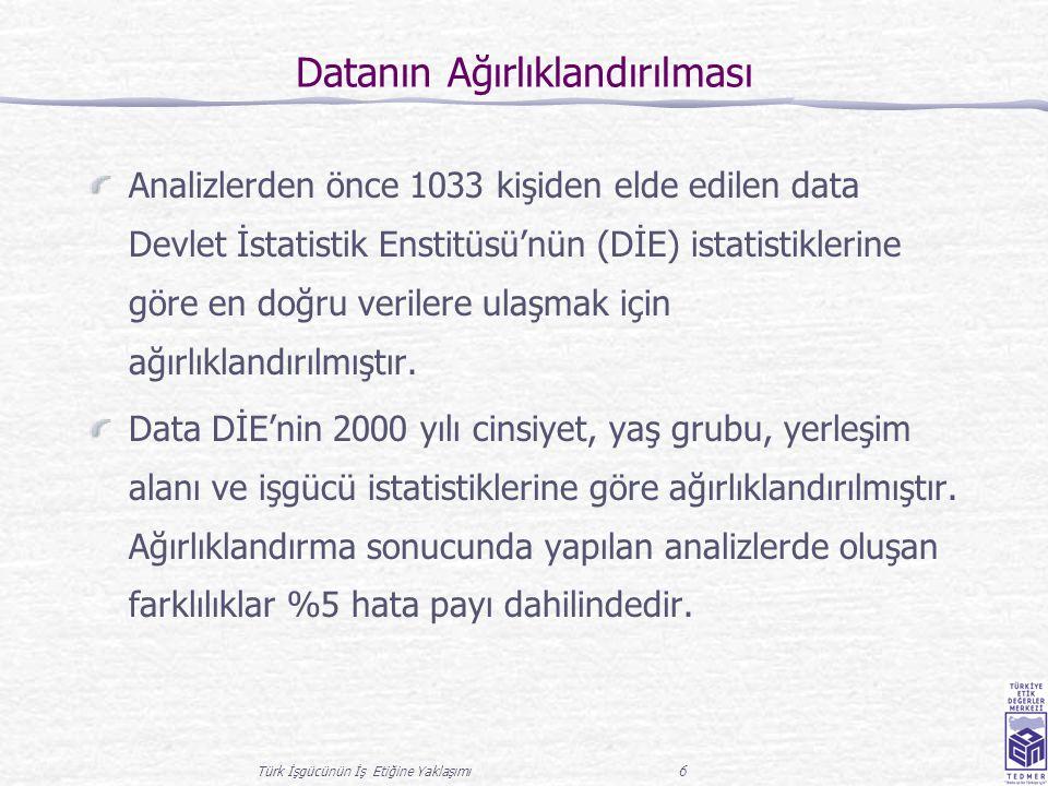 Türk İşgücünün İş Etiğine Yaklaşımı 6 Datanın Ağırlıklandırılması Analizlerden önce 1033 kişiden elde edilen data Devlet İstatistik Enstitüsü'nün (DİE) istatistiklerine göre en doğru verilere ulaşmak için ağırlıklandırılmıştır.