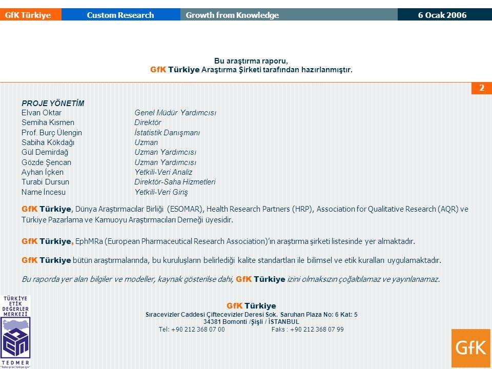 6 Ocak 2006 GfK TürkiyeCustom ResearchGrowth from Knowledge 2 Bu araştırma raporu, GfK Türkiye Araştırma Şirketi tarafından hazırlanmıştır.