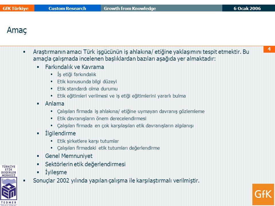 6 Ocak 2006 GfK TürkiyeCustom ResearchGrowth from Knowledge 4 Amaç  Araştırmanın amacı Türk işgücünün iş ahlakına/ etiğine yaklaşımını tespit etmektir.