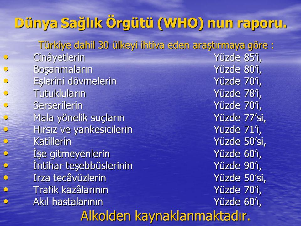 Dünya Sağlık Örgütü (WHO) nun raporu. Türkiye dahil 30 ülkeyi ihtiva eden araştırmaya göre : • CinâyetlerinYüzde85'i, • BoşanmalarınYüzde80'i, • Eşler
