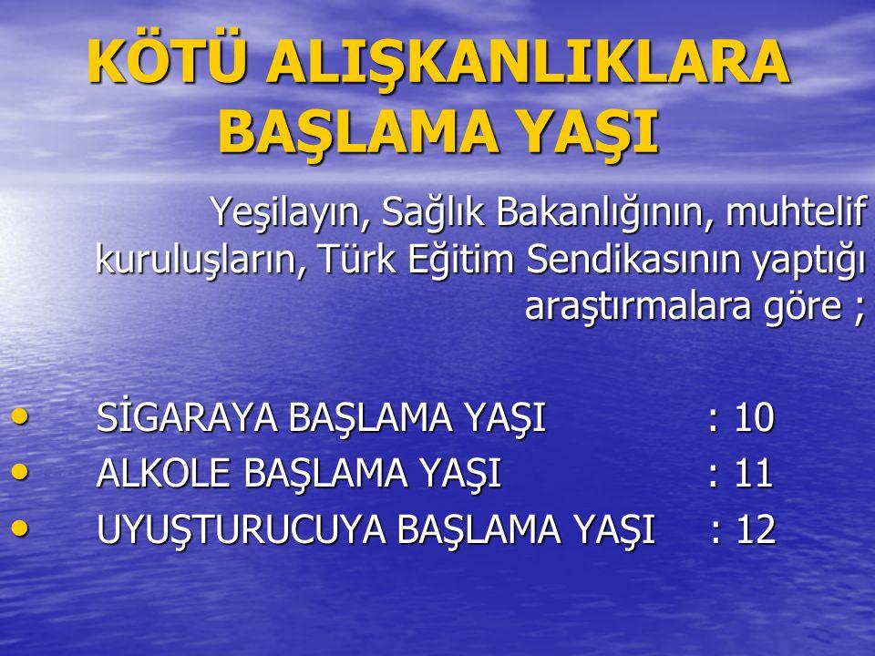 KÖTÜ ALIŞKANLIKLARA BAŞLAMA YAŞI Yeşilayın, Sağlık Bakanlığının, muhtelif kuruluşların, Türk Eğitim Sendikasının yaptığı araştırmalara göre ; • SİGARA